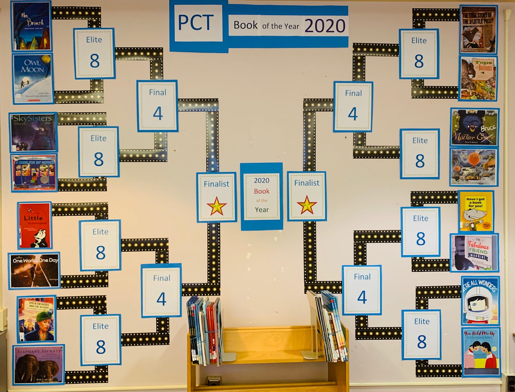 picture book bulletin board display